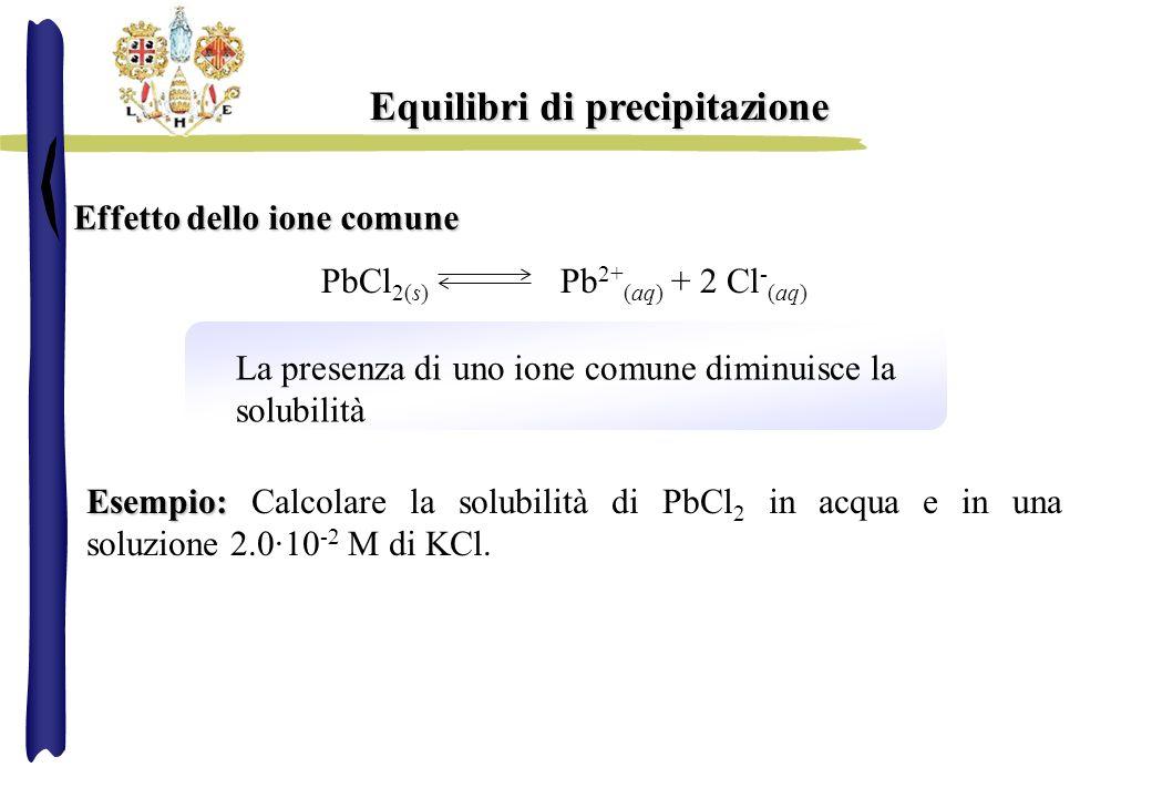 Equilibri di precipitazione Effetto dello ione comune PbCl 2(s) Pb 2+ (aq) + 2 Cl - (aq) La presenza di uno ione comune diminuisce la solubilità Esemp