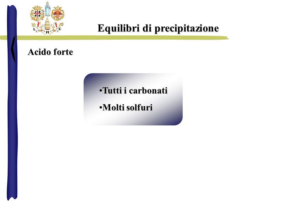 Equilibri di precipitazione Acido forte Tutti i carbonatiTutti i carbonati Molti solfuriMolti solfuri