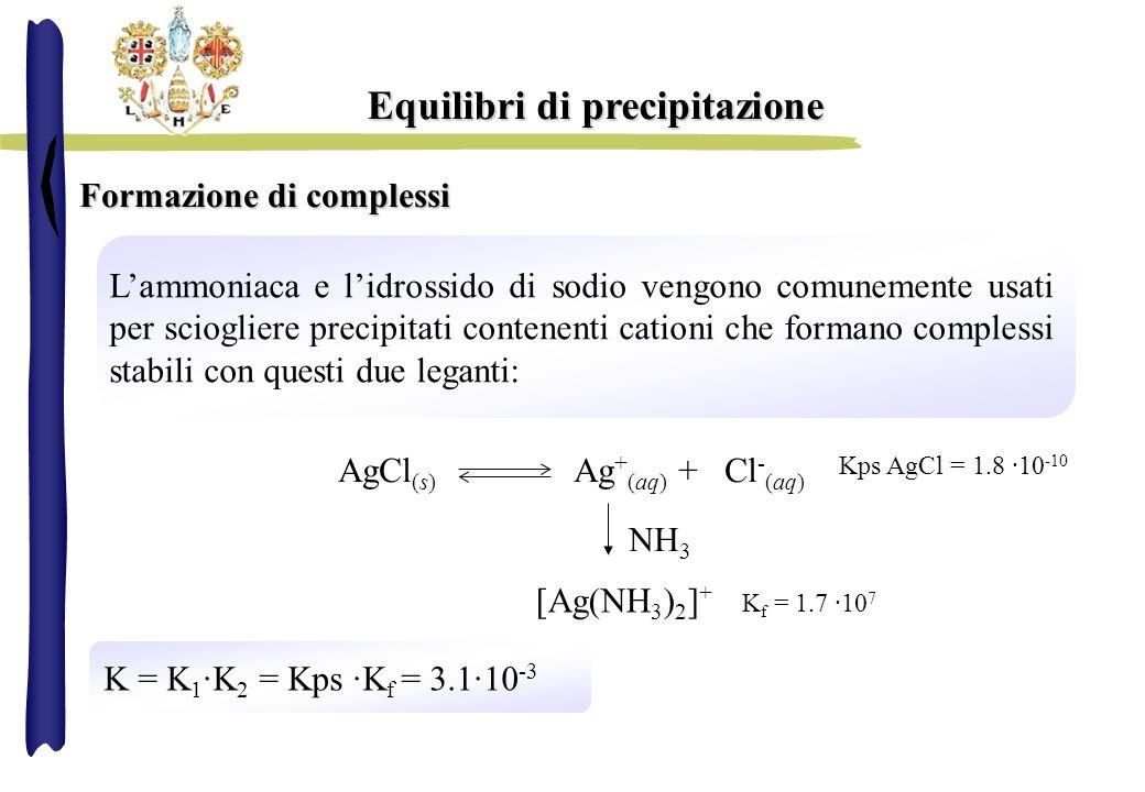 Equilibri di precipitazione Formazione di complessi Lammoniaca e lidrossido di sodio vengono comunemente usati per sciogliere precipitati contenenti c