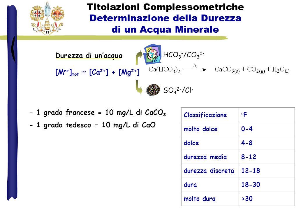 Titolazioni Complessometriche Determinazione della Durezza di un Acqua Minerale Durezza di unacqua [M n+ ] tot [Ca 2+ ] + [Mg 2+ ] HCO 3 - /CO 3 2- SO