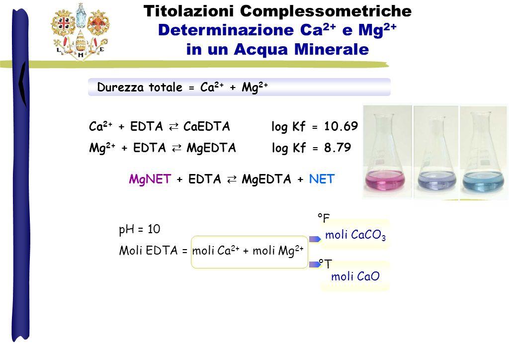 Durezza totale = Ca 2+ + Mg 2+ MgNET + EDTA MgEDTA + NET Ca 2+ + EDTA CaEDTA log Kf = 10.69 Mg 2+ + EDTA MgEDTA log Kf = 8.79 pH = 10 Moli EDTA = moli