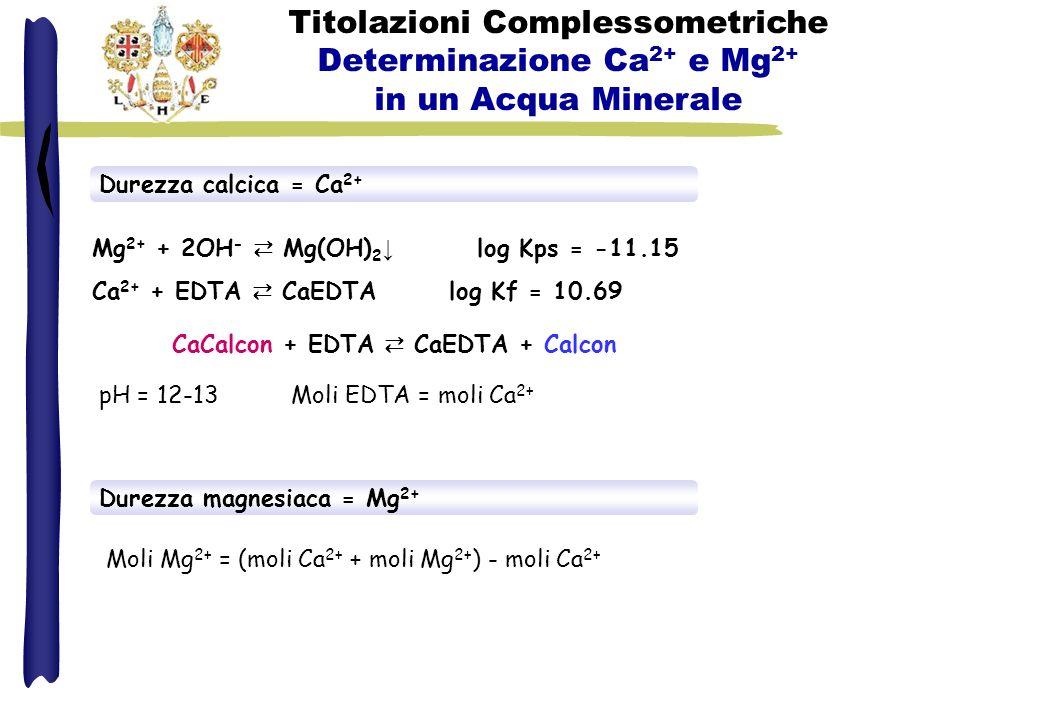 Durezza calcica = Ca 2+ Mg 2+ + 2OH - Mg(OH) 2 log Kps = -11.15 Ca 2+ + EDTA CaEDTA log Kf = 10.69 CaCalcon + EDTA CaEDTA + Calcon pH = 12-13Moli EDTA