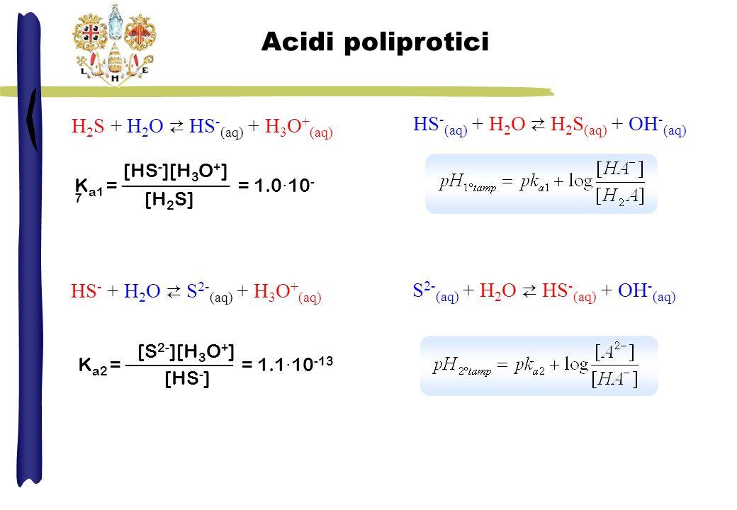 Titolazioni di acidi poliprotici Controllo titolabilità: Ka 1 · Ca 1 10 -8 ; Ka 2 · Ca 2 10 -8 Flessi distinti: rapporto fra costanti >10 4 Esempio: C 0 = 0.1M [H + ] = 1·10 -4 M pH=4 [HS - ] = 1·10 -4 M [S 2- ] =1.1·10 -13 M Esempio: C 0 = 0.1M [H + ] = 1·10 -4 M pH=4 [HS - ] = 1·10 -4 M [S 2- ] =1.1·10 -13 M Calcolo del pH per un acido poliprotico debole 1.