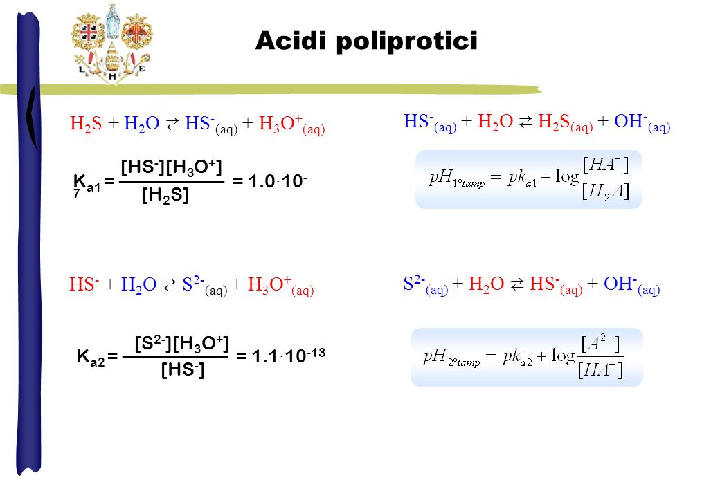 Acidi poliprotici H 2 S + H 2 O HS - (aq) + H 3 O + (aq) K a1 = = 1.0·10 - 7 [HS - ][H 3 O + ] [H 2 S] HS - + H 2 O S 2- (aq) + H 3 O + (aq) K a2 = =