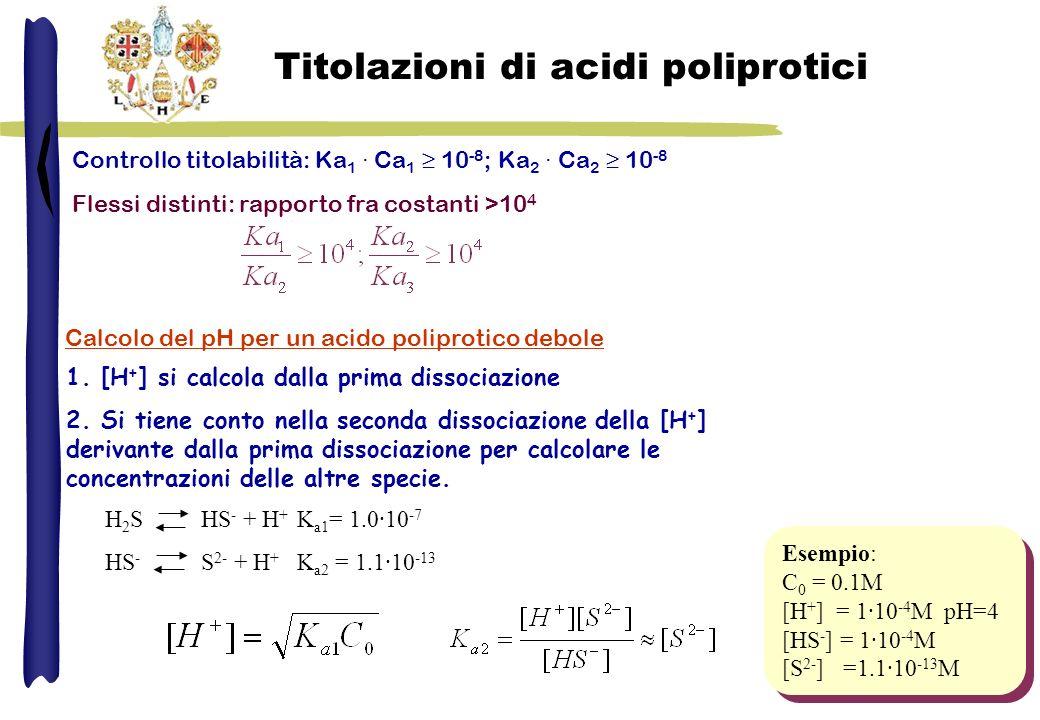 [H 2 A] = [HA - ] [H + ] = Ka 1 pH = pKa 1 pH ½ (pKa 1 + pKa 2 ) pH dellacido poliprotico [HA - ] = [A 2- ] [H + ] = Ka 2 pH = pKa 2 Titolazioni di acidi poliprotici H 2 AHA - + H + K a1 HA - A 2- + H + K a2 Calcolare Ve A.V NaOH = 0 B.V NaOH = ½ Ve C.V NaOH = Ve D.V NaOH = Ve + ½ Ve E.V NaOH = 2Ve