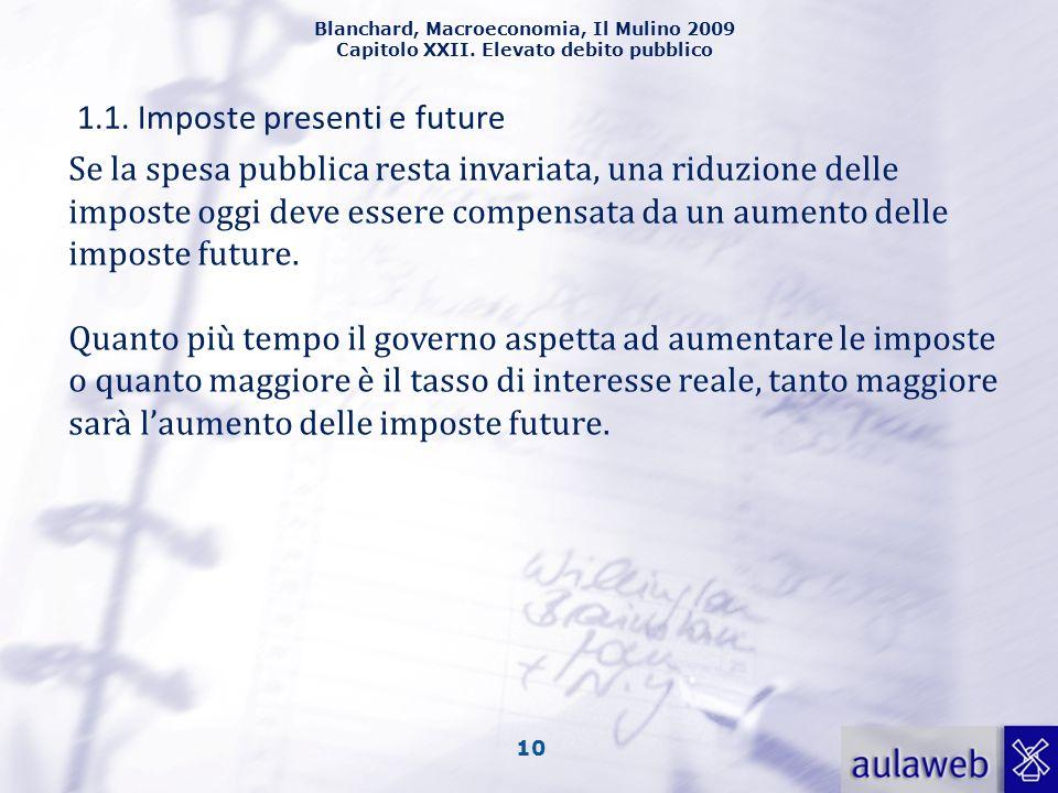 Blanchard, Macroeconomia, Il Mulino 2009 Capitolo XXII. Elevato debito pubblico 10 1.1. Imposte presenti e future Se la spesa pubblica resta invariata
