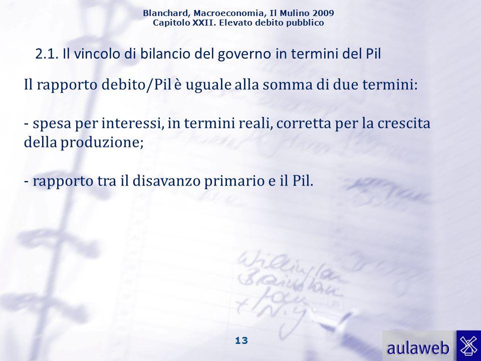 Blanchard, Macroeconomia, Il Mulino 2009 Capitolo XXII. Elevato debito pubblico 13 2.1. Il vincolo di bilancio del governo in termini del Pil Il rappo