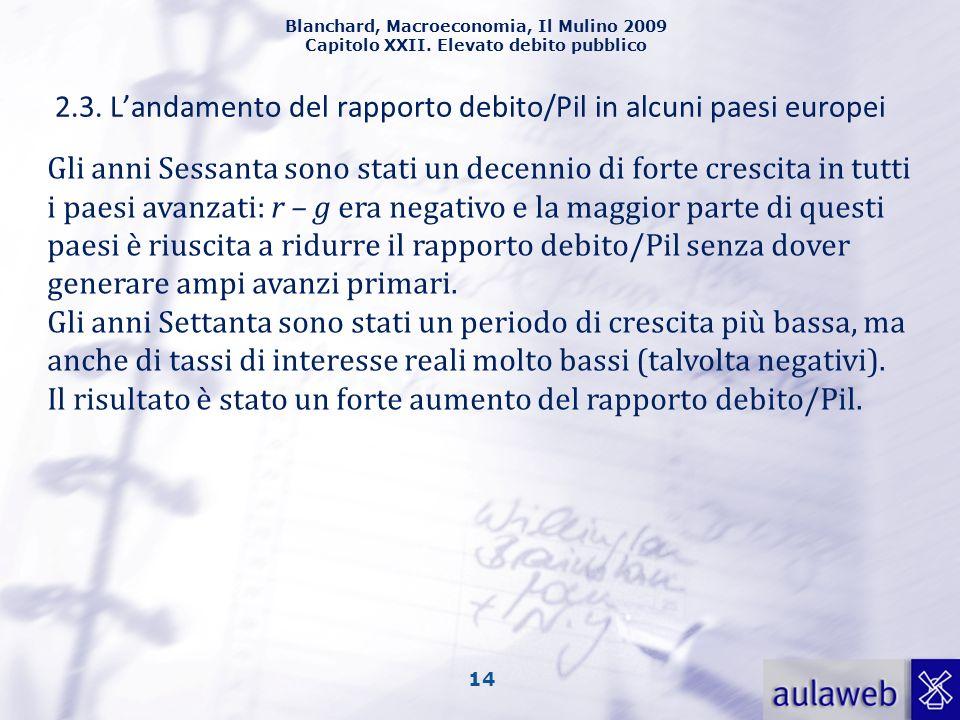 Blanchard, Macroeconomia, Il Mulino 2009 Capitolo XXII. Elevato debito pubblico 14 2.3. Landamento del rapporto debito/Pil in alcuni paesi europei Gli