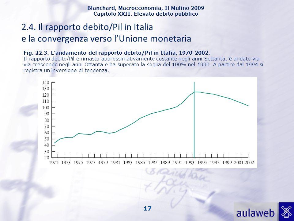 Blanchard, Macroeconomia, Il Mulino 2009 Capitolo XXII. Elevato debito pubblico 17 2.4. Il rapporto debito/Pil in Italia e la convergenza verso lUnion