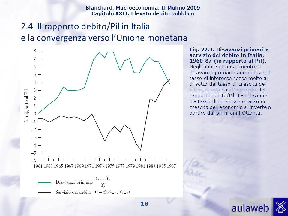 Blanchard, Macroeconomia, Il Mulino 2009 Capitolo XXII. Elevato debito pubblico 18 2.4. Il rapporto debito/Pil in Italia e la convergenza verso lUnion
