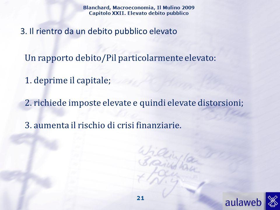 Blanchard, Macroeconomia, Il Mulino 2009 Capitolo XXII. Elevato debito pubblico 21 3. Il rientro da un debito pubblico elevato Un rapporto debito/Pil