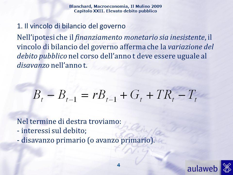 Blanchard, Macroeconomia, Il Mulino 2009 Capitolo XXII. Elevato debito pubblico 4 1. Il vincolo di bilancio del governo Nellipotesi che il finanziamen