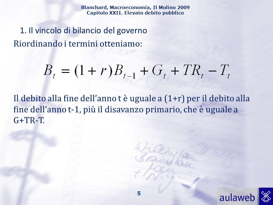 Blanchard, Macroeconomia, Il Mulino 2009 Capitolo XXII. Elevato debito pubblico 5 1. Il vincolo di bilancio del governo Riordinando i termini otteniam