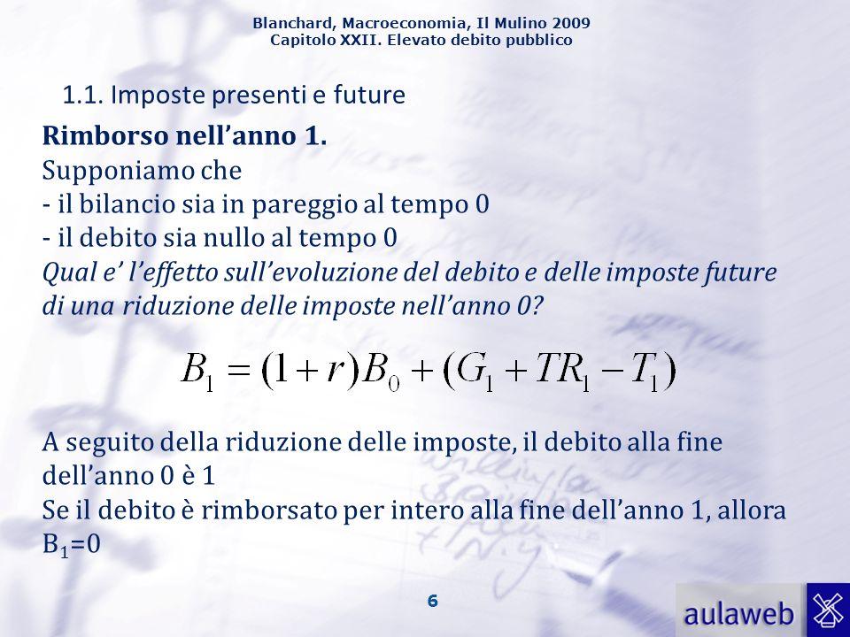 Blanchard, Macroeconomia, Il Mulino 2009 Capitolo XXII. Elevato debito pubblico 6 1.1. Imposte presenti e future Rimborso nellanno 1. Supponiamo che -