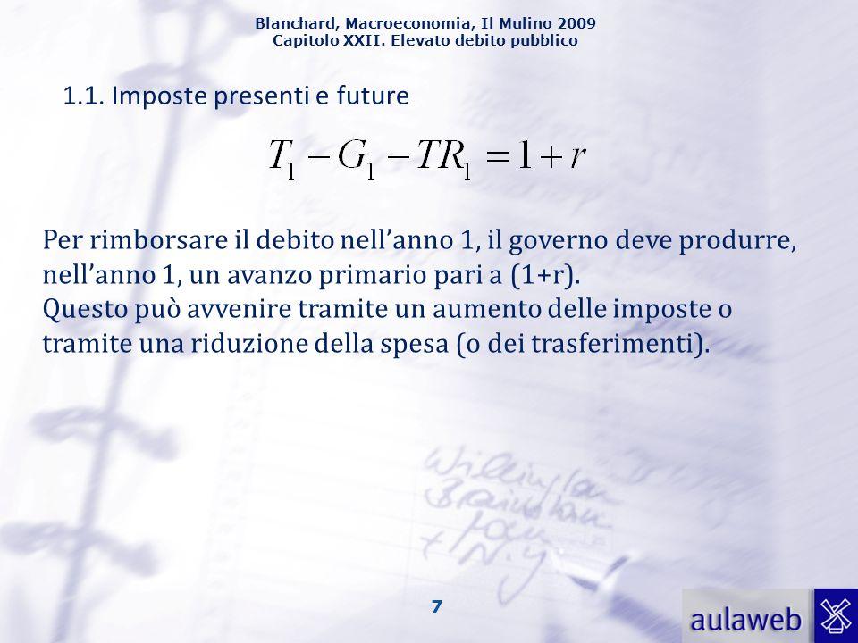 Blanchard, Macroeconomia, Il Mulino 2009 Capitolo XXII. Elevato debito pubblico 7 1.1. Imposte presenti e future Per rimborsare il debito nellanno 1,