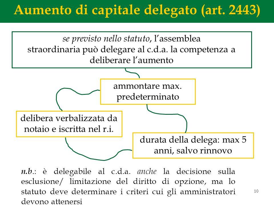 10 se previsto nello statuto, lassemblea straordinaria può delegare al c.d.a. la competenza a deliberare laumento delibera verbalizzata da notaio e is