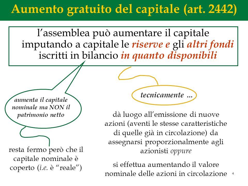 4 Aumento gratuito del capitale (art. 2442) lassemblea può aumentare il capitale imputando a capitale le riserve e gli altri fondi iscritti in bilanci