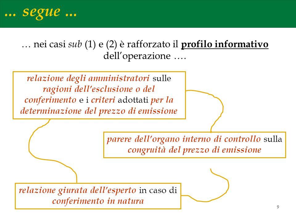 9 … nei casi sub (1) e (2) è rafforzato il profilo informativo delloperazione …. parere dellorgano interno di controllo sulla congruità del prezzo di