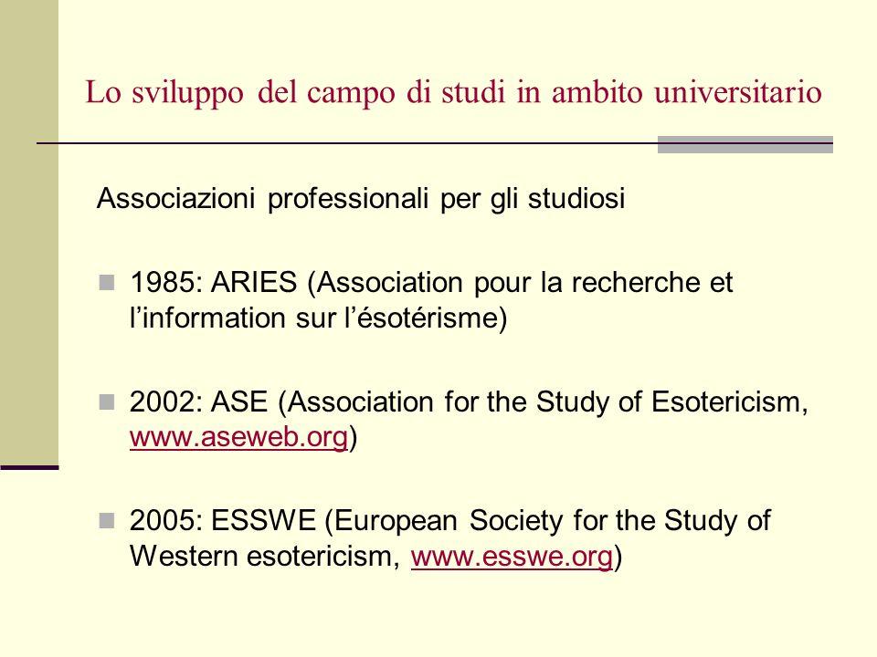 Lo sviluppo del campo di studi in ambito universitario Associazioni professionali per gli studiosi 1985: ARIES (Association pour la recherche et linfo