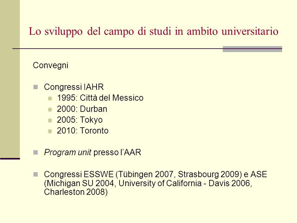Lo sviluppo del campo di studi in ambito universitario Convegni Congressi IAHR 1995: Città del Messico 2000: Durban 2005: Tokyo 2010: Toronto Program