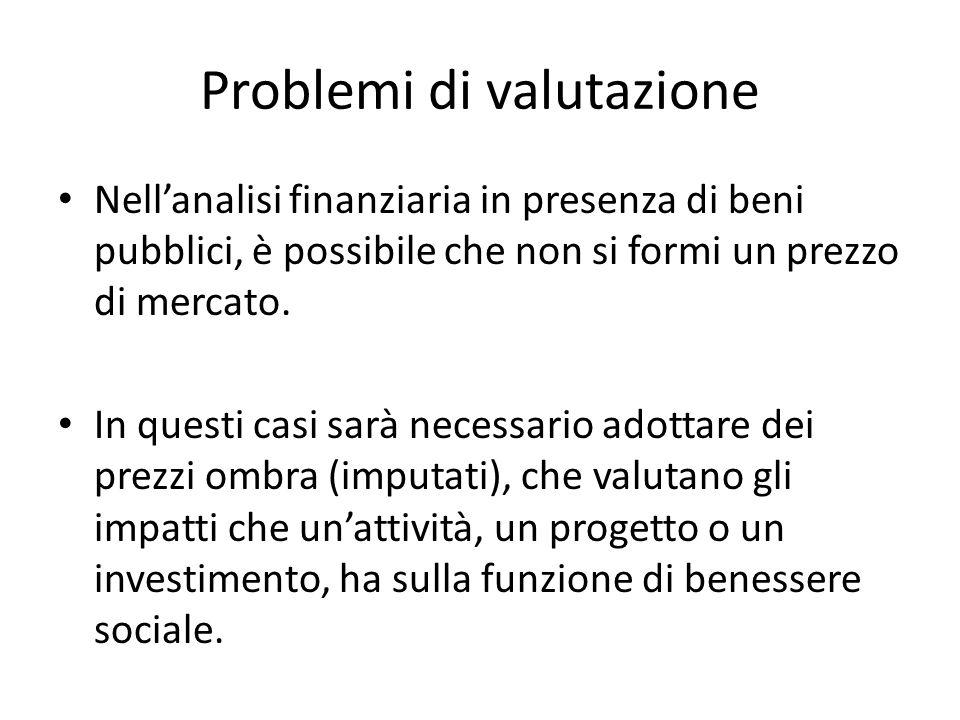 Problemi di valutazione Nellanalisi finanziaria in presenza di beni pubblici, è possibile che non si formi un prezzo di mercato.