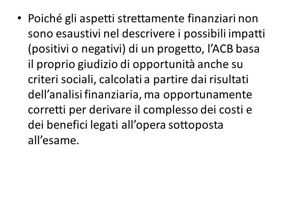 LACB è stata ufficialmente introdotta in Italia dal F.I.O.