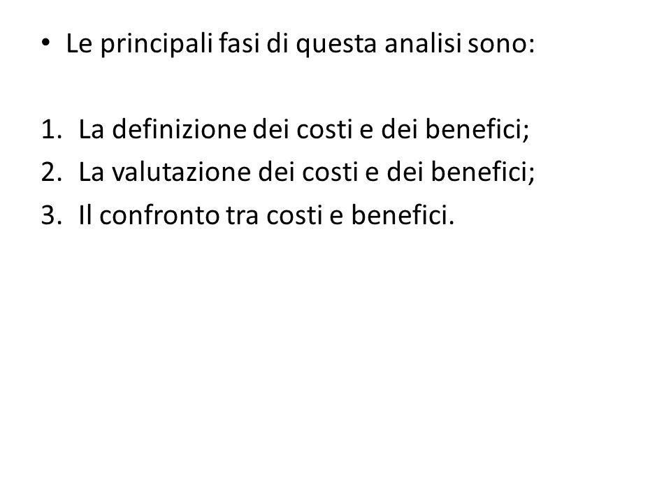 Le principali fasi di questa analisi sono: 1.La definizione dei costi e dei benefici; 2.La valutazione dei costi e dei benefici; 3.Il confronto tra costi e benefici.