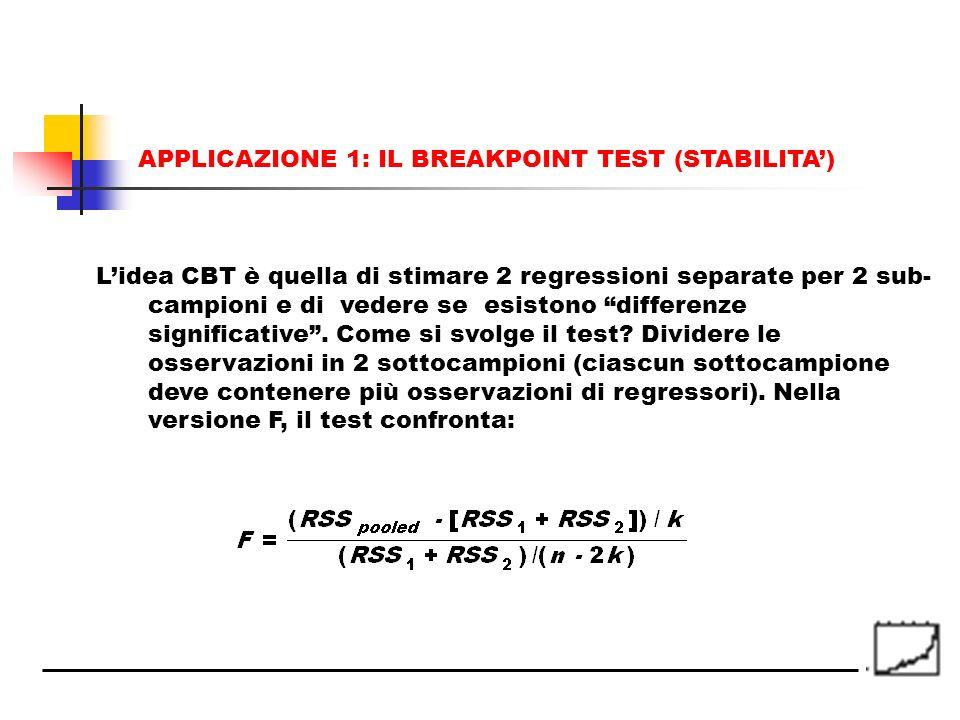 Lidea CBT è quella di stimare 2 regressioni separate per 2 sub- campioni e di vedere se esistono differenze significative. Come si svolge il test? Div