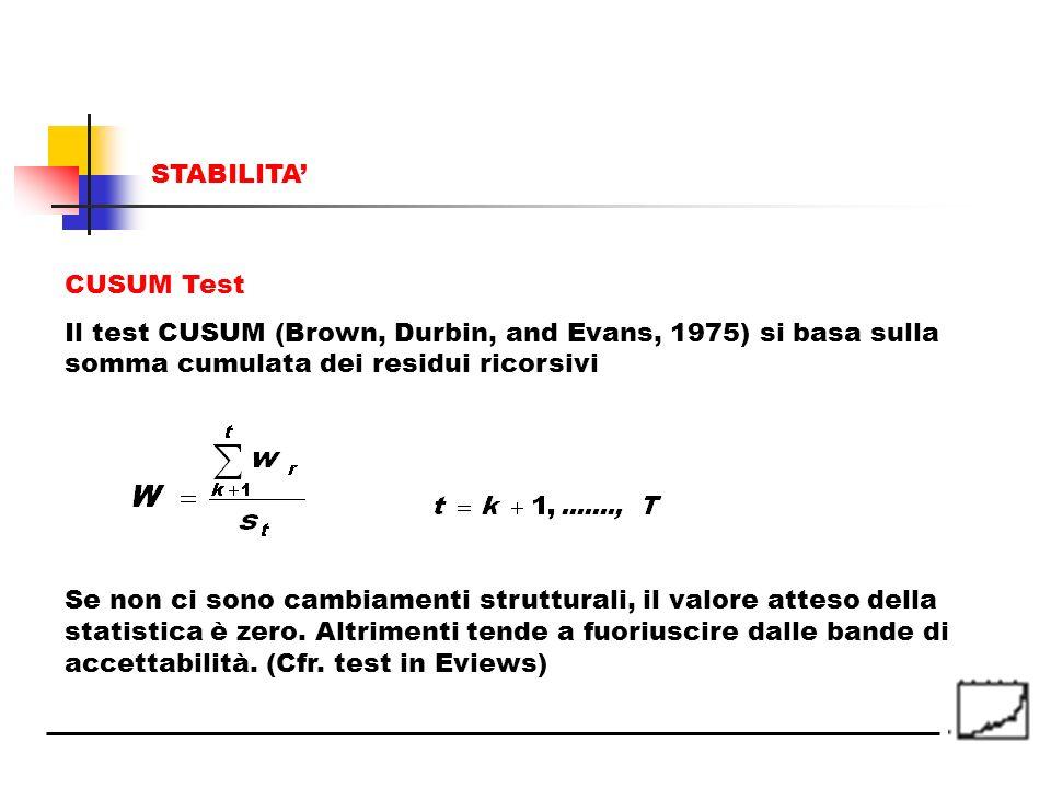 CUSUM Test Il test CUSUM (Brown, Durbin, and Evans, 1975) si basa sulla somma cumulata dei residui ricorsivi Se non ci sono cambiamenti strutturali, i