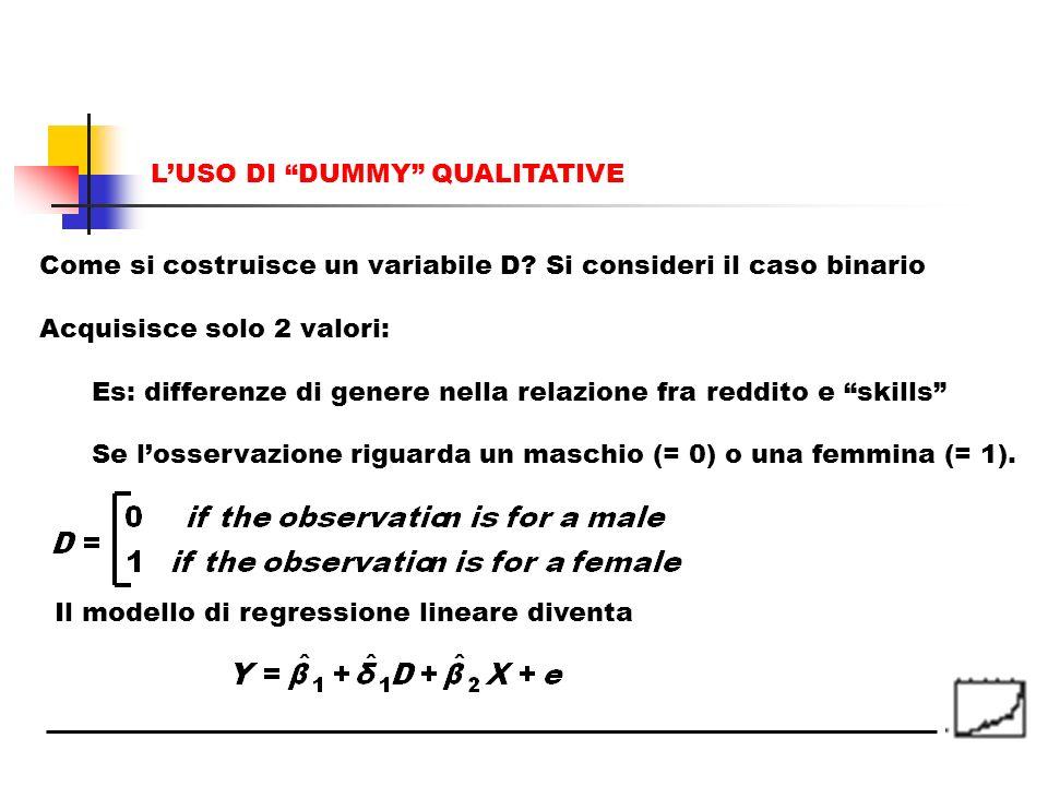 Il modello di regressione lineare diventa LUSO DI DUMMY QUALITATIVE Come si costruisce un variabile D? Si consideri il caso binario Acquisisce solo 2