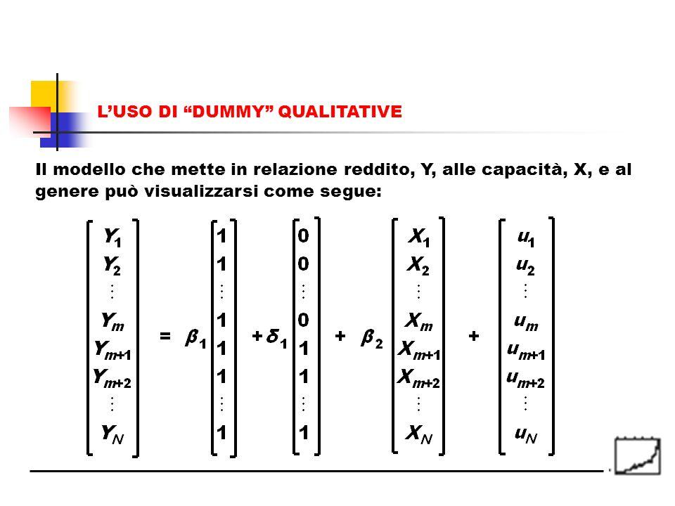 Recursive Least Squares - Le stime RLS consentono di verificare la stabilità dei parametri.