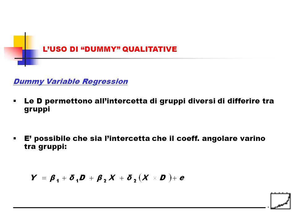 Dummy Variable Regression Le D permettono allintercetta di gruppi diversi di differire tra gruppi E possibile che sia lintercetta che il coeff. angola