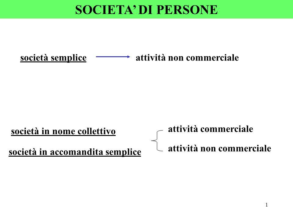 1 SOCIETA DI PERSONE società semplice società in nome collettivo società in accomandita semplice attività non commerciale attività commerciale attivit