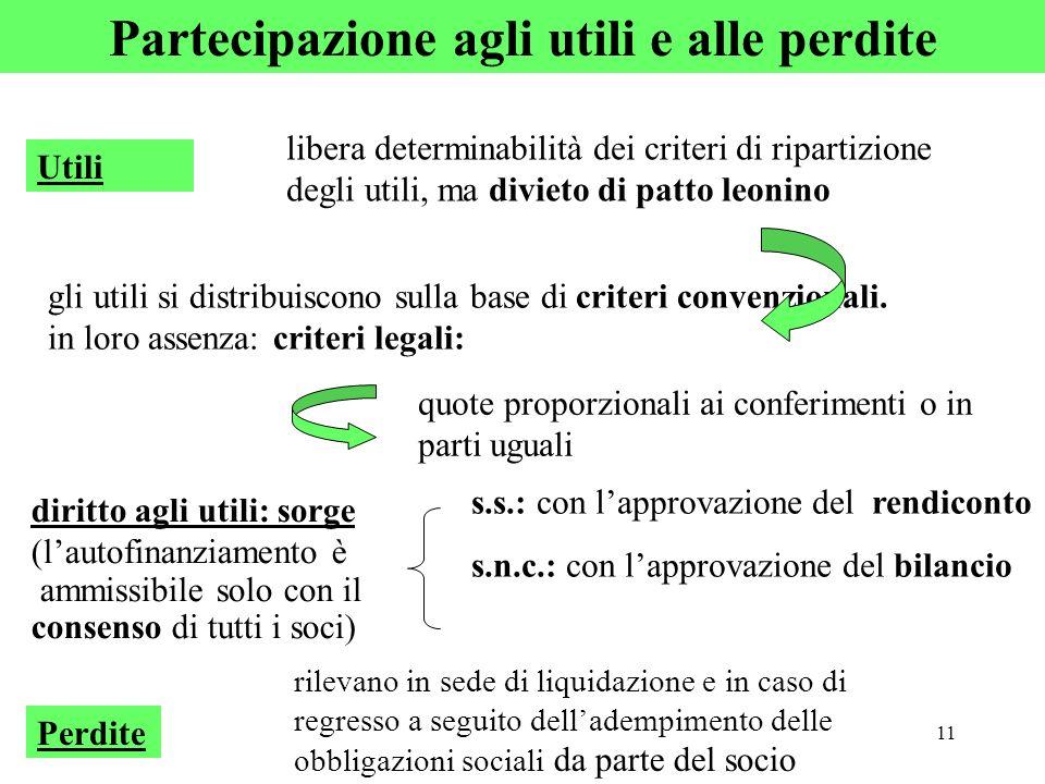11 Partecipazione agli utili e alle perdite Utili libera determinabilità dei criteri di ripartizione degli utili, ma divieto di patto leonino gli util