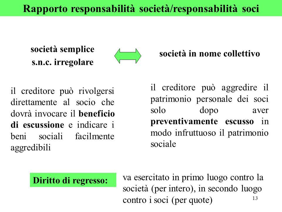 13 Rapporto responsabilità società/responsabilità soci società semplice s.n.c. irregolare il creditore può rivolgersi direttamente al socio che dovrà