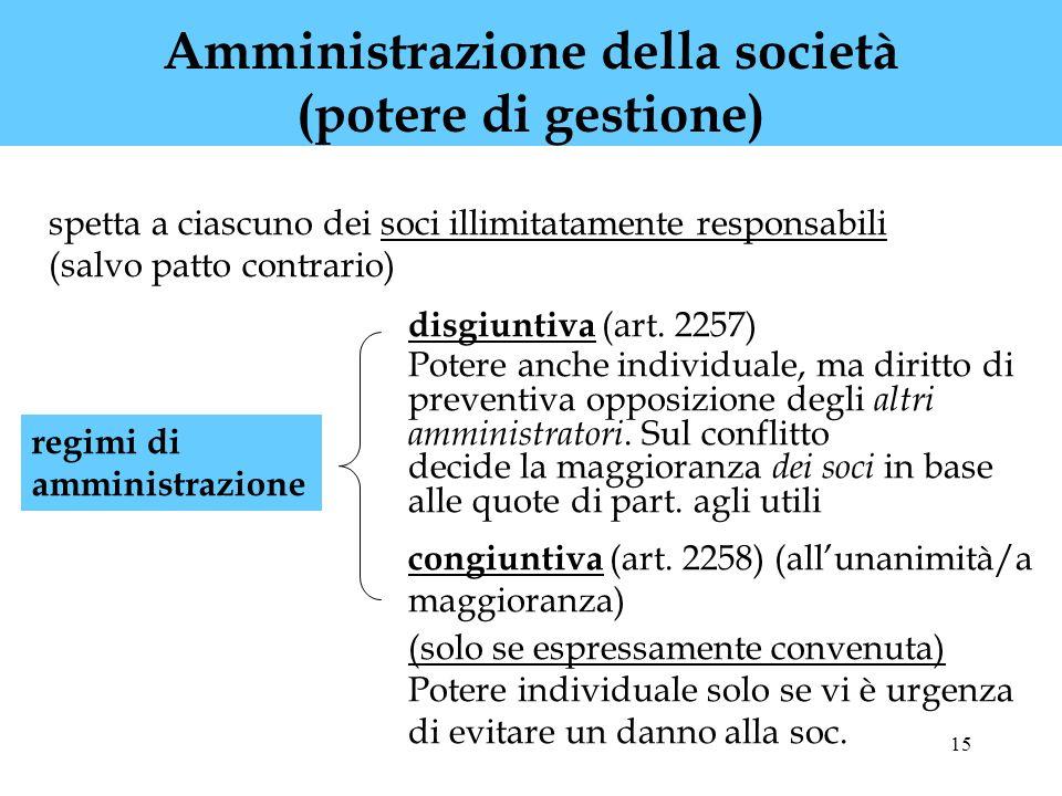 15 Amministrazione della società (potere di gestione) regimi di amministrazione disgiuntiva (art. 2257) Potere anche individuale, ma diritto di preven