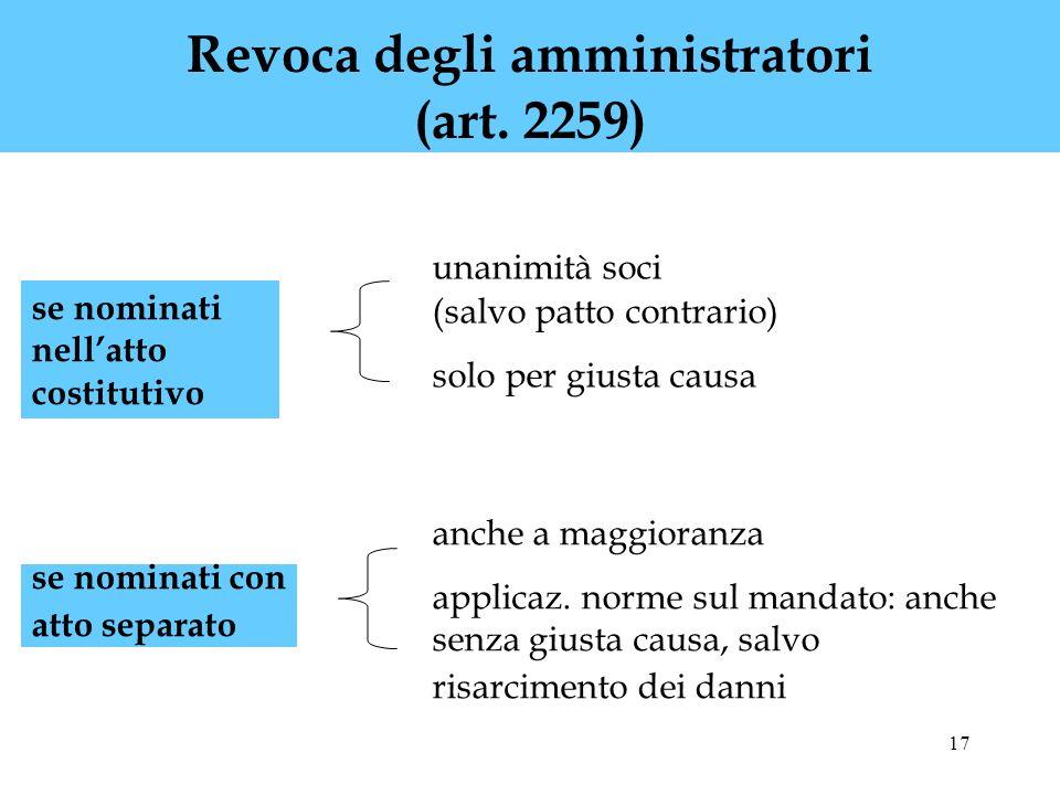 17 Revoca degli amministratori (art. 2259) se nominati nellatto costitutivo se nominati con atto separato unanimità soci (salvo patto contrario) solo