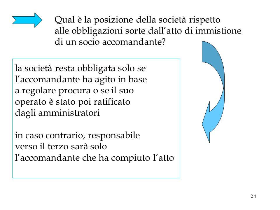 24 Qual è la posizione della società rispetto alle obbligazioni sorte dallatto di immistione di un socio accomandante? la società resta obbligata solo