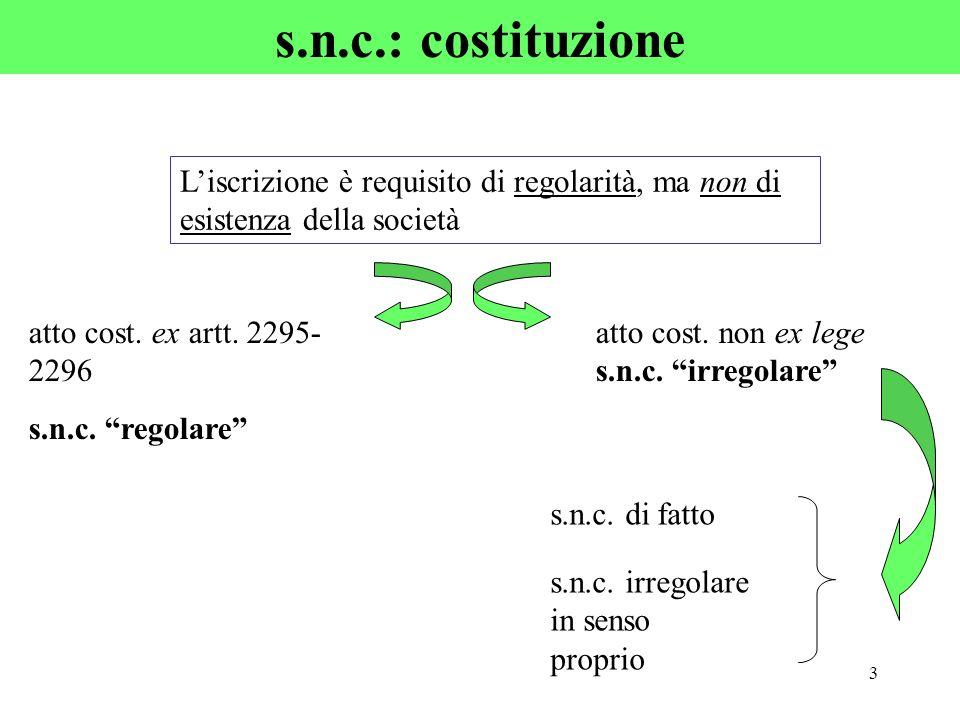 3 s.n.c.: costituzione atto cost. ex artt. 2295- 2296 s.n.c. regolare Liscrizione è requisito di regolarità, ma non di esistenza della società s.n.c.