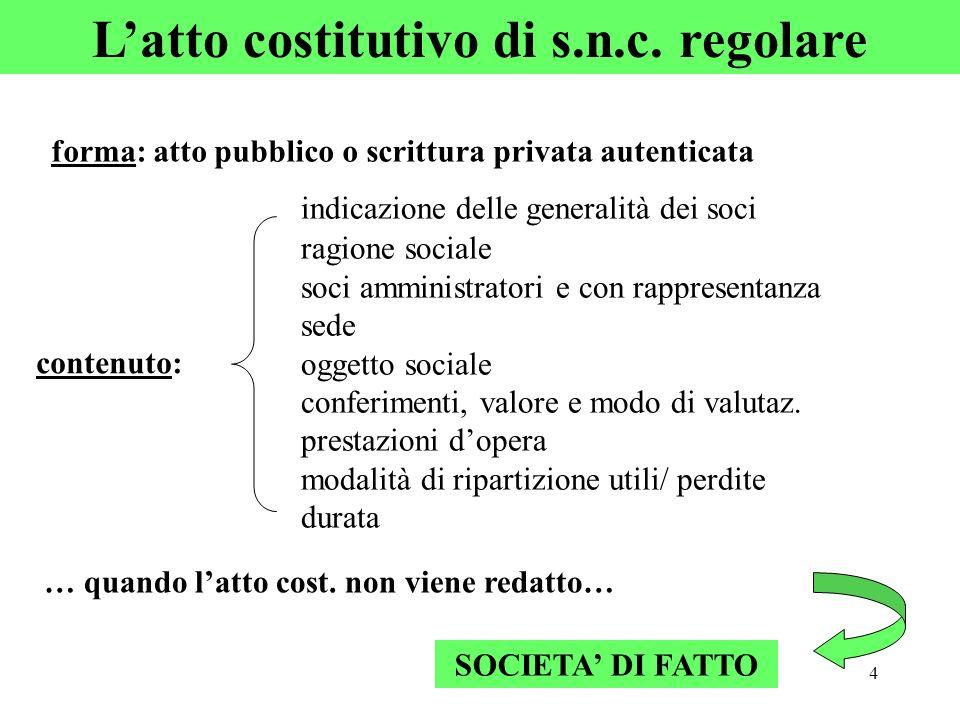 4 Latto costitutivo di s.n.c. regolare forma: atto pubblico o scrittura privata autenticata indicazione delle generalità dei soci ragione sociale soci