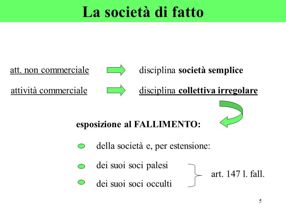 5 att. non commerciale La società di fatto disciplina società semplice attività commercialedisciplina collettiva irregolare esposizione al FALLIMENTO: