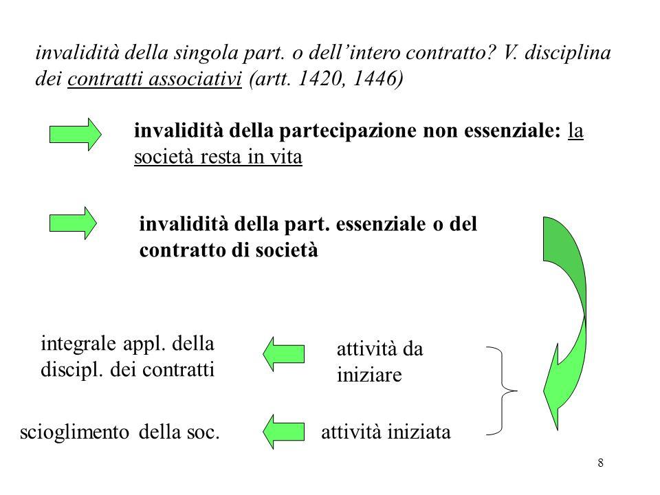19 Scioglimento del singolo rapporto sociale Principio di conservazione della società (anche se rimane un solo socio) levtl.