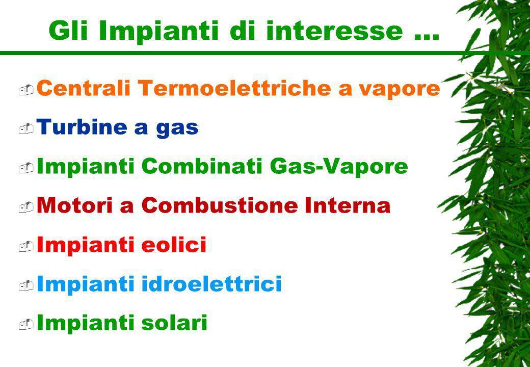 Gli Impianti di interesse … Centrali Termoelettriche a vapore Turbine a gas Impianti Combinati Gas-Vapore Motori a Combustione Interna Impianti eolici