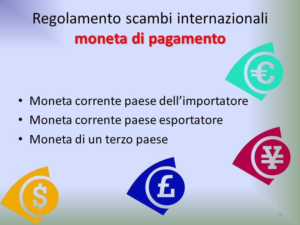 moneta di pagamento Regolamento scambi internazionali moneta di pagamento Moneta corrente paese dellimportatore Moneta corrente paese esportatore Mone
