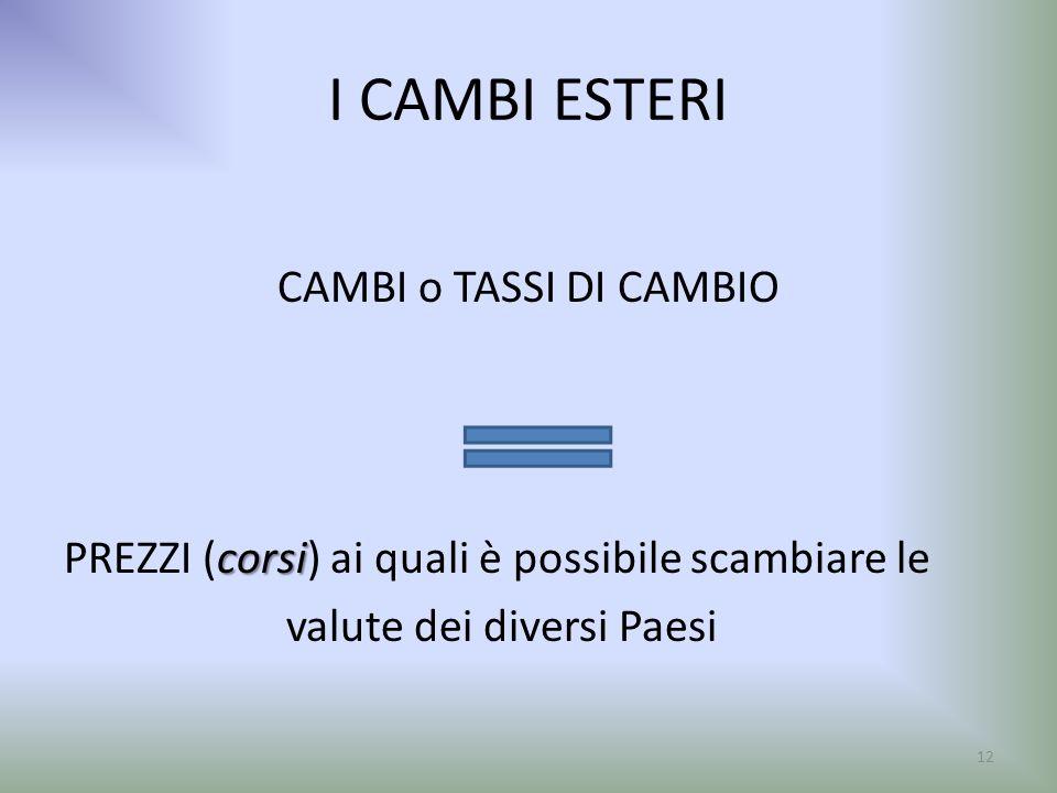 I CAMBI ESTERI CAMBI o TASSI DI CAMBIO corsi PREZZI (corsi) ai quali è possibile scambiare le valute dei diversi Paesi 12
