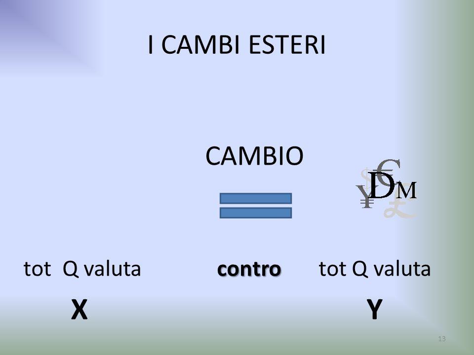 I CAMBI ESTERI CAMBIO contro tot Q valuta X Y 13