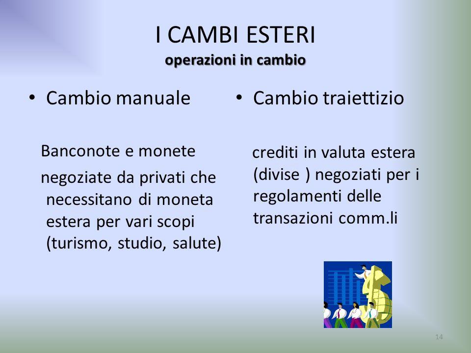 operazioni in cambio I CAMBI ESTERI operazioni in cambio Cambio manuale Banconote e monete negoziate da privati che necessitano di moneta estera per v