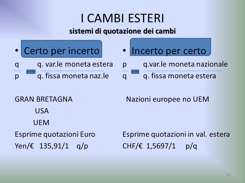 sistemi di quotazione dei cambi I CAMBI ESTERI sistemi di quotazione dei cambi Certo per incerto q q. var.le moneta estera p q. fissa moneta naz.le GR