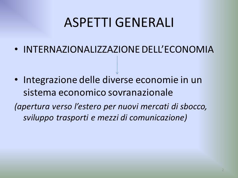 ASPETTI GENERALI INTERNAZIONALIZZAZIONE DELLECONOMIA Integrazione delle diverse economie in un sistema economico sovranazionale (apertura verso lester