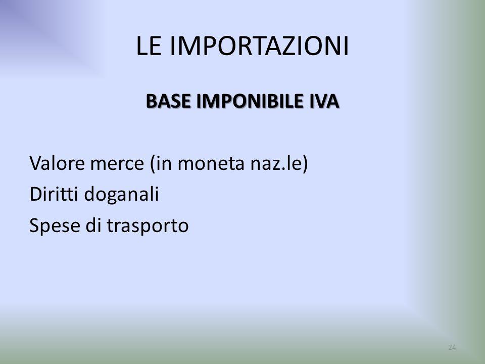 LE IMPORTAZIONI BASE IMPONIBILE IVA Valore merce (in moneta naz.le) Diritti doganali Spese di trasporto 24